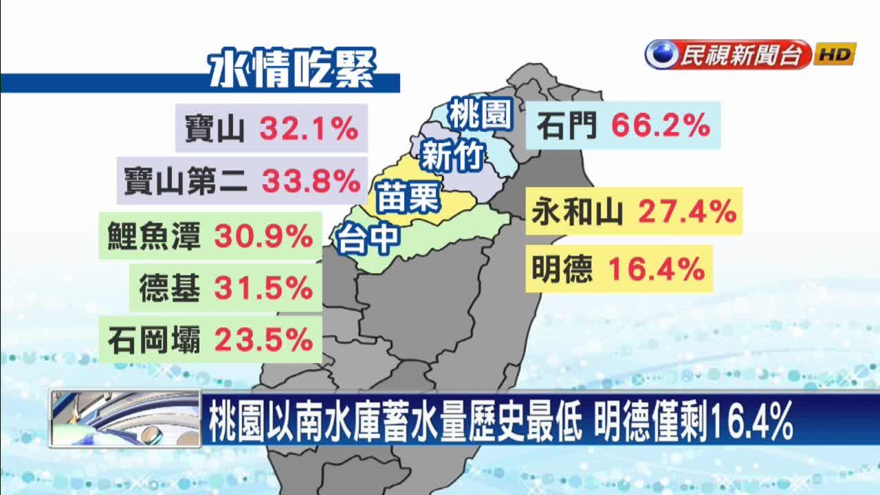 明年1月6日竹苗中一期稻作停灌 竹科夜間減量供水