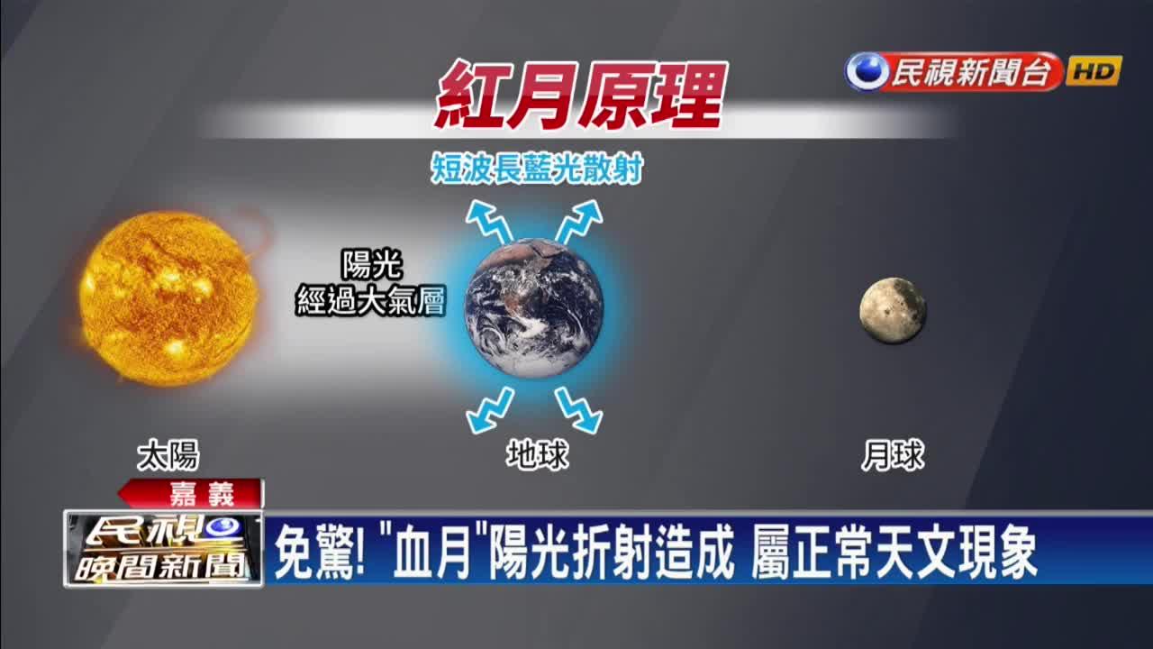 元旦「血月」驚現南台灣夜空 民眾擔心有天災