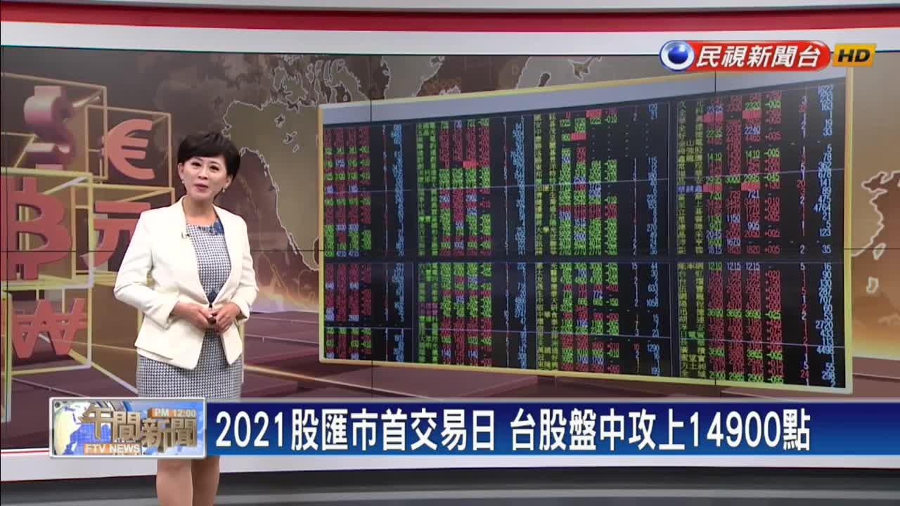 2021股匯市首交易日 台股盤中攻上14900點
