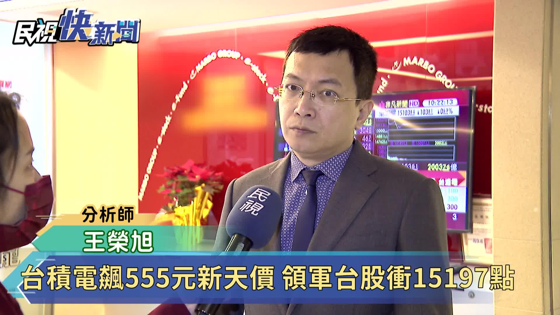 台積電飆555元新天價 領軍台股衝15197點