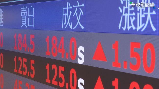 台積電再飆天價 台股大漲230點創新高