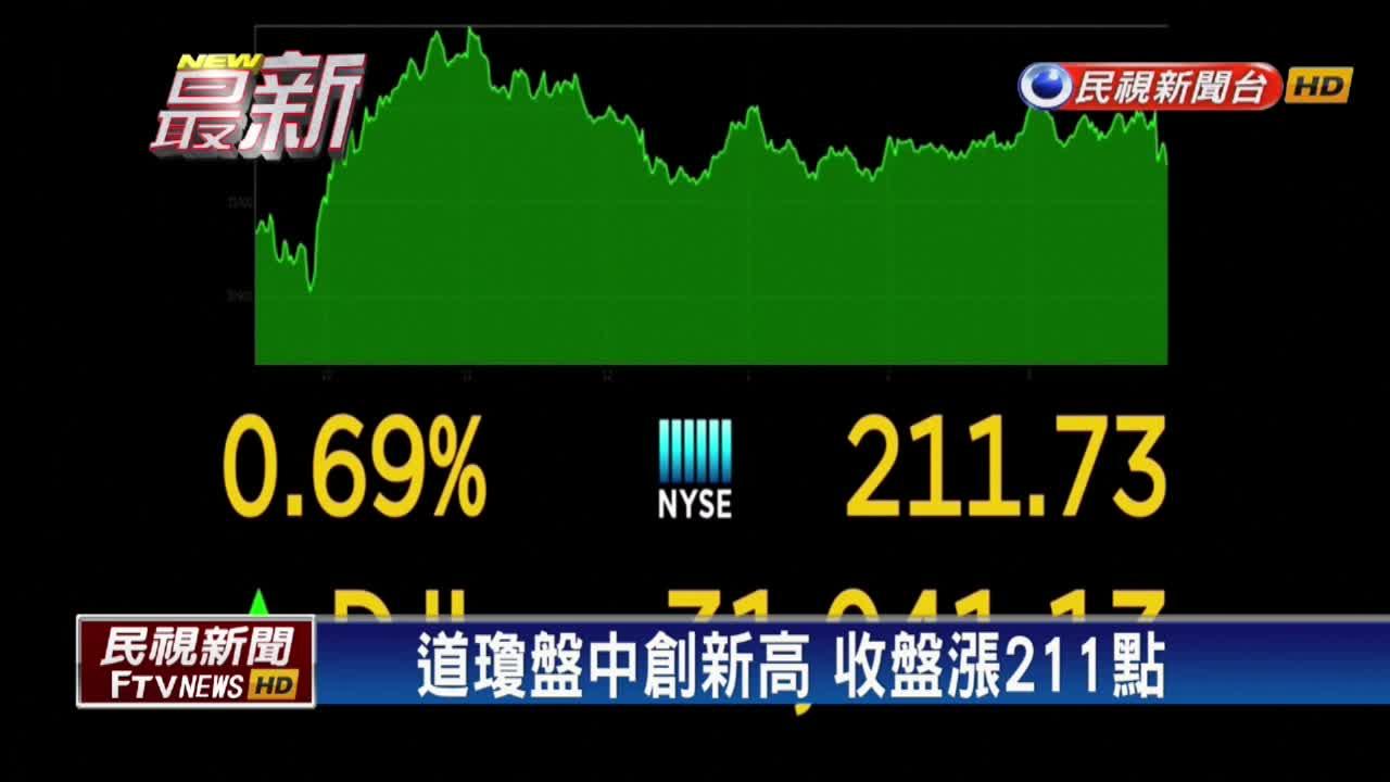 美國會認證大選結果 美股三大指數衝高