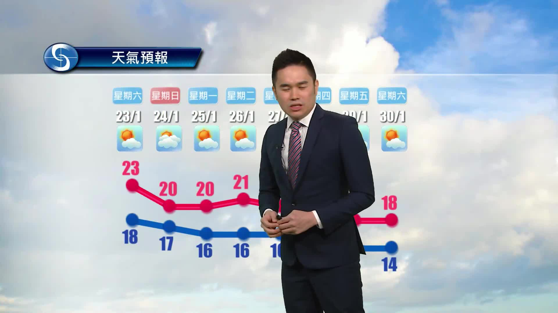 早晨天氣節目(01月22日上午7時) - 科學主任何俊傑