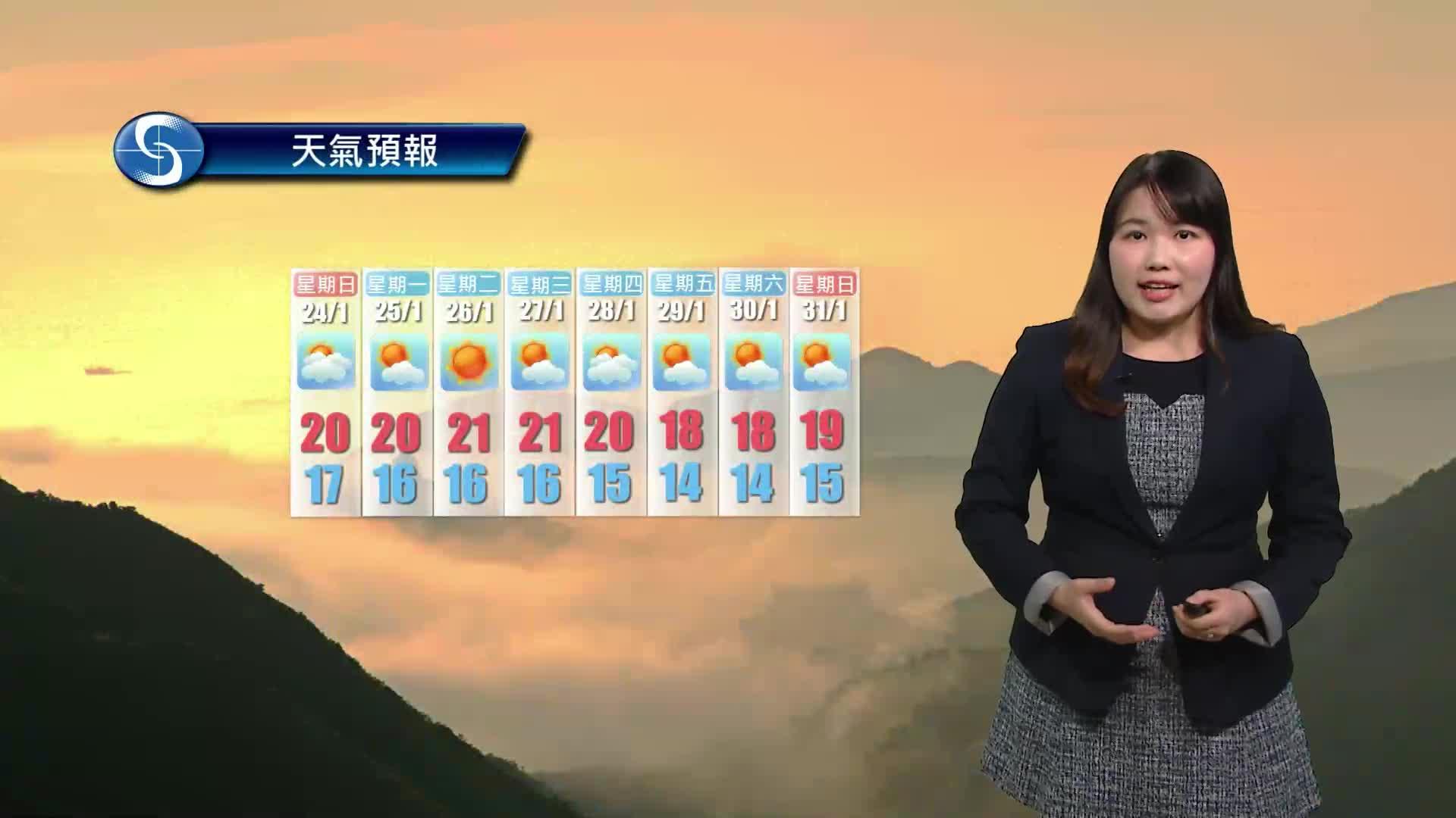 黃昏天氣節目(01月22日下午6時) - 科學主任梁恩瑜