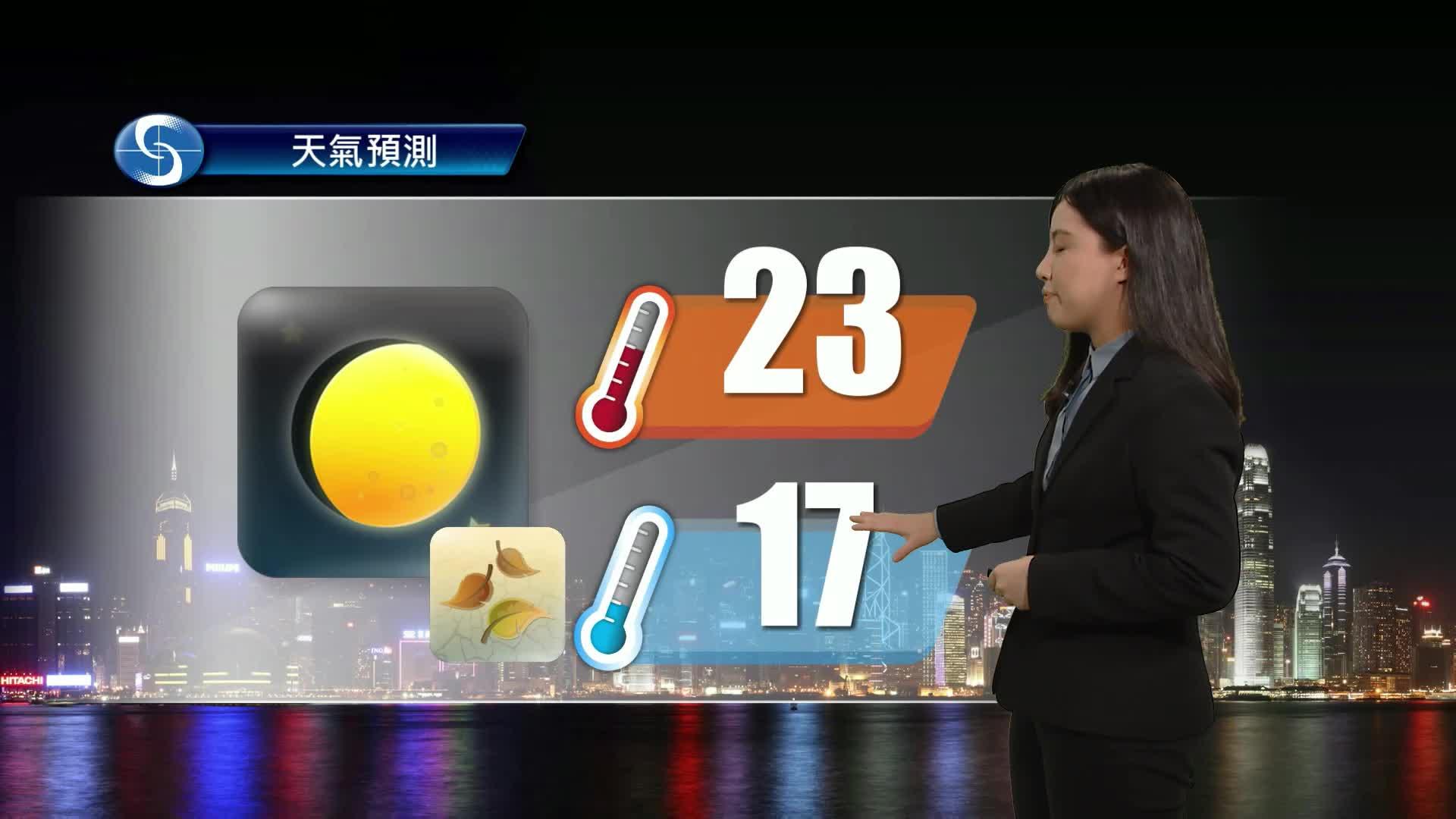 黃昏天氣節目(01月25日下午6時) - 科學主任伍楚穎