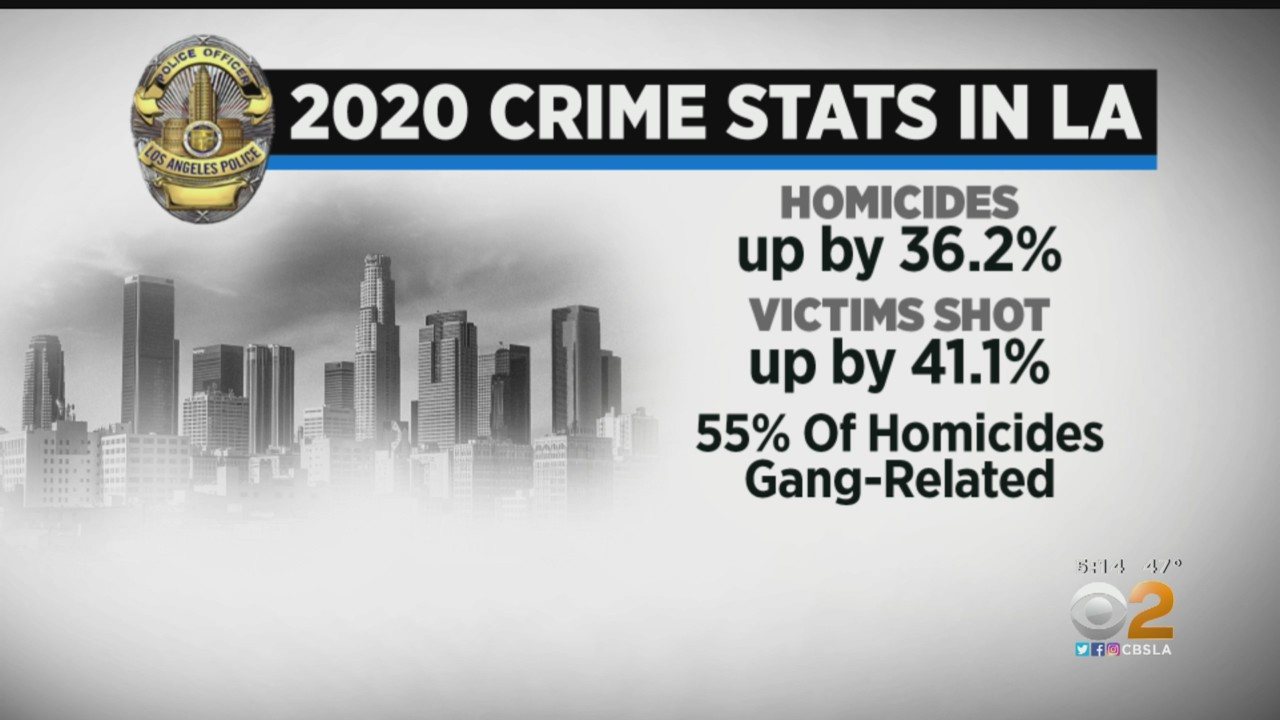 news.yahoo.com: Overall Crime Decreases In City Of LA, But Homicides Increase