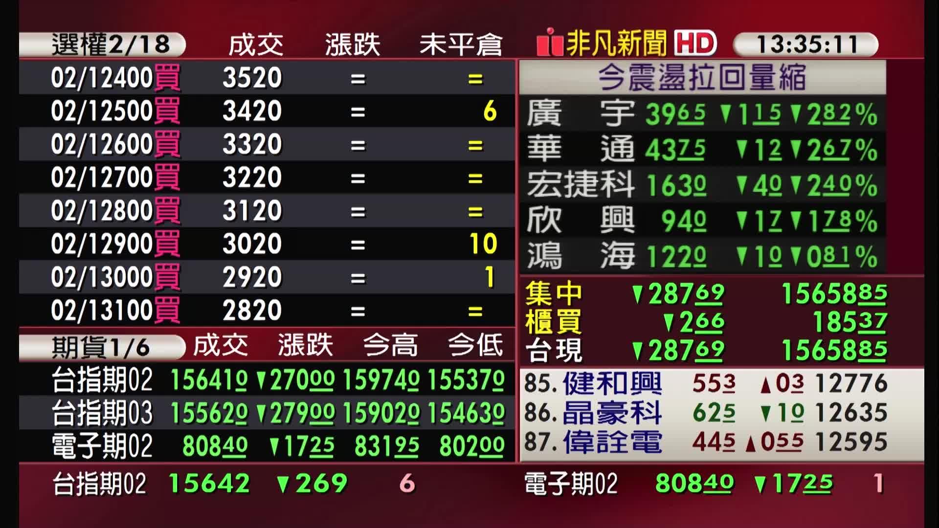 5分鐘看台股/2021/01/26收盤最前線