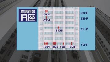 荃灣綠楊新邨R座18樓以上04及05室住戶需撤離檢疫