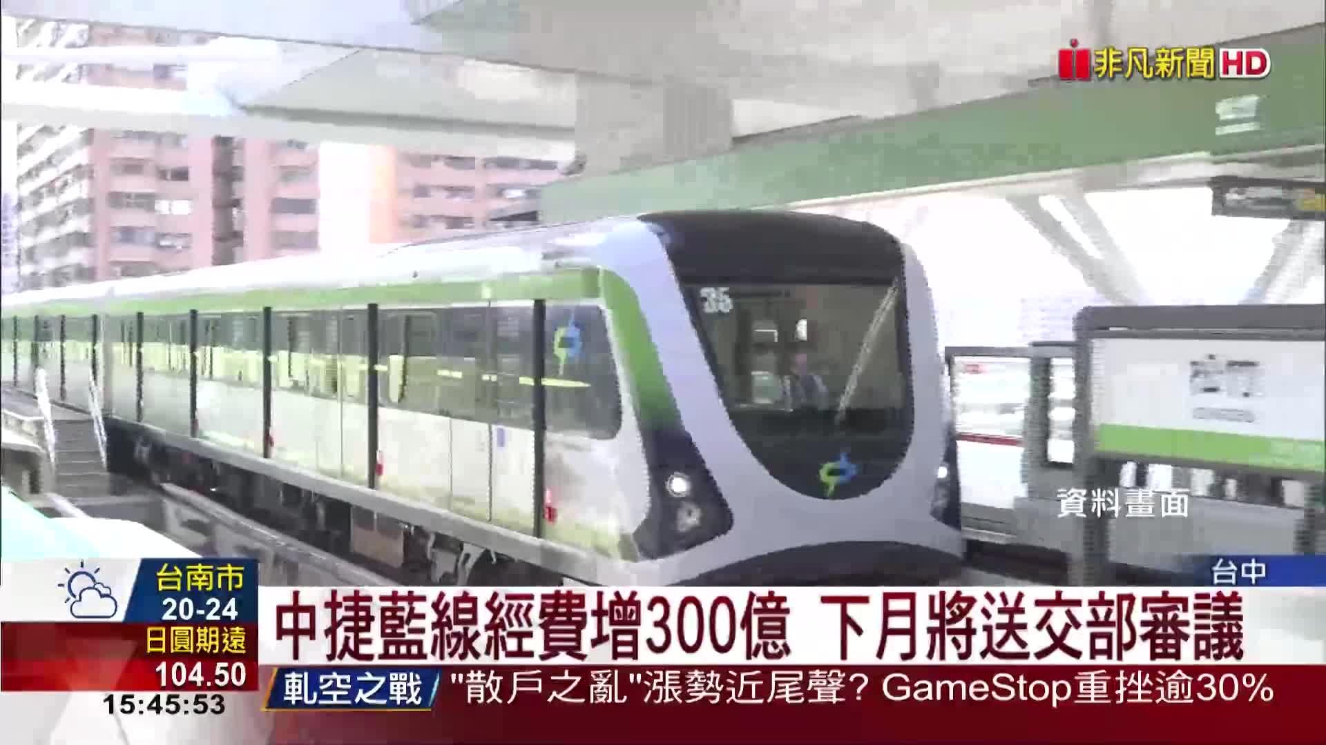 中捷藍線經費增300億 下月將送交部審議