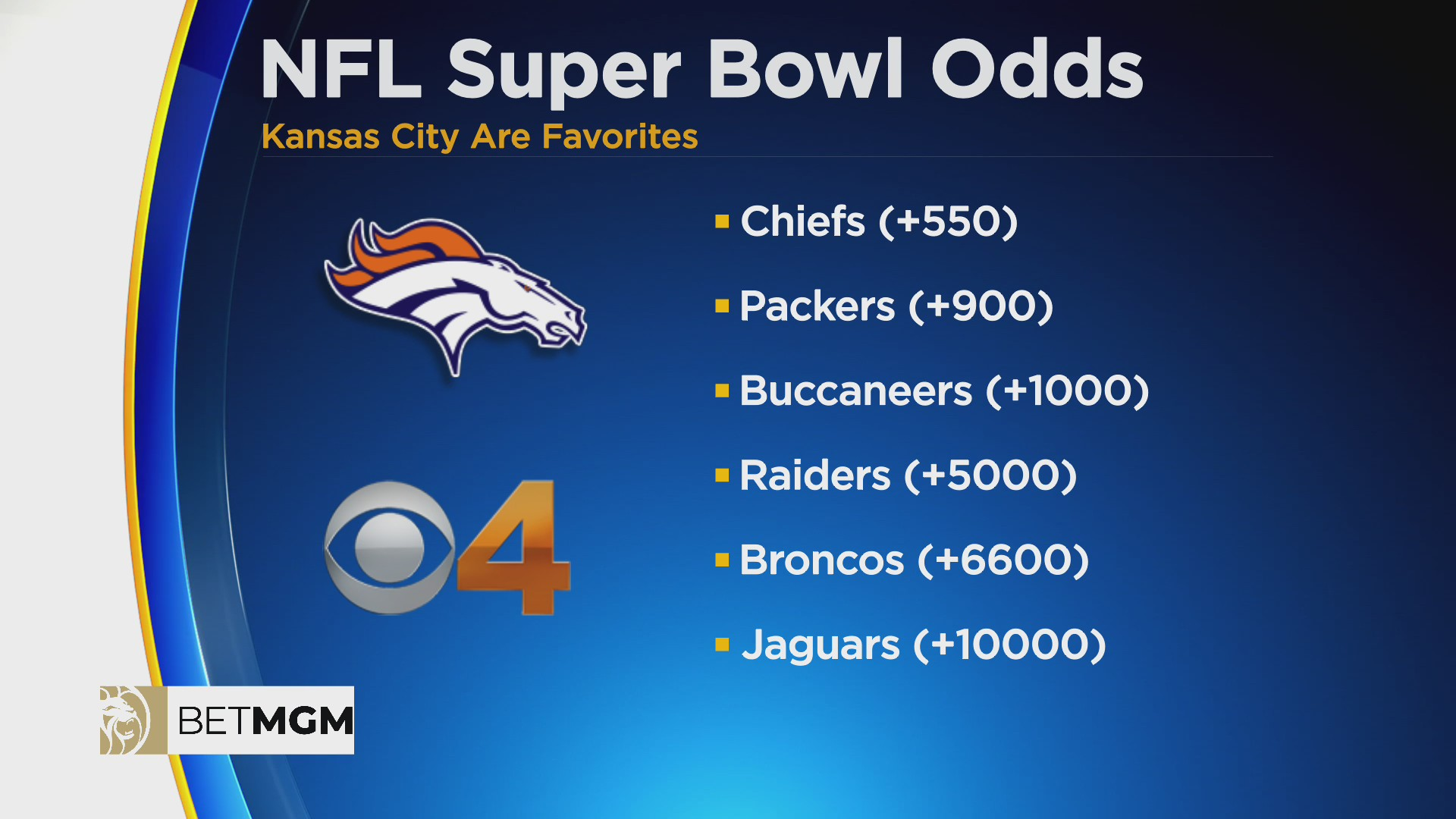 Bet on broncos to win super bowl betting line game 7 heat pacers