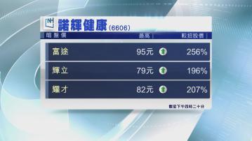 【最難抽中新股】諾輝暗盤炒高逾1.6倍 一手帳賺$22100