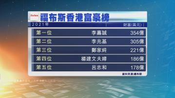 福布斯公布香港富豪榜 李嘉誠再次成為首富