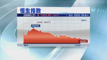 【黑色星期五】港股大冧1093點 ATMX慘被洗倉