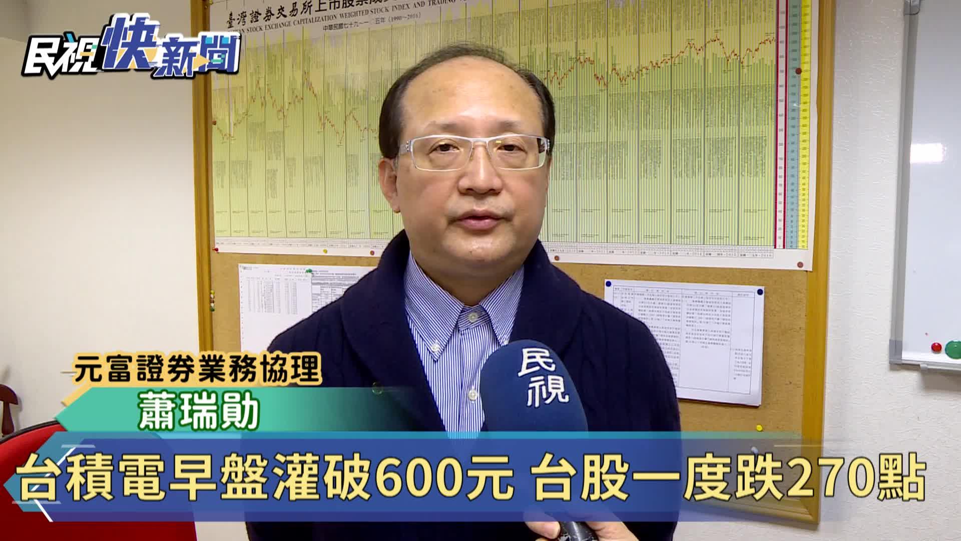台積電早盤摜破600元 台股一度大跌270點