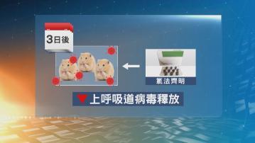 港大研究:抗麻風藥「氯法齊明」有效抑制新冠病毒