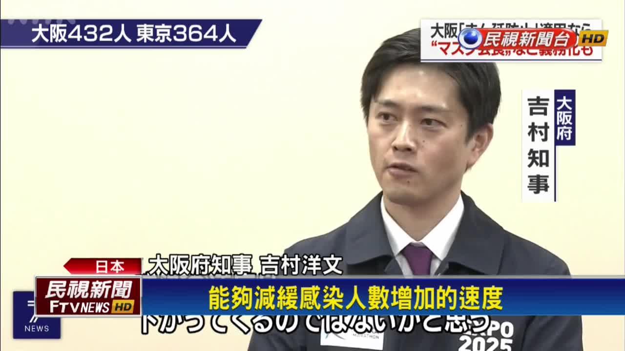 大阪日新增432例確診 專家警告:恐第4波疫情