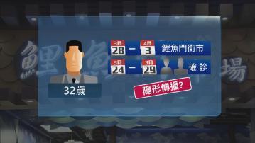 【增16宗確診】源頭不明患者旺角惠豐中心豐澤電器任職 曾到鯉魚門廣場街市
