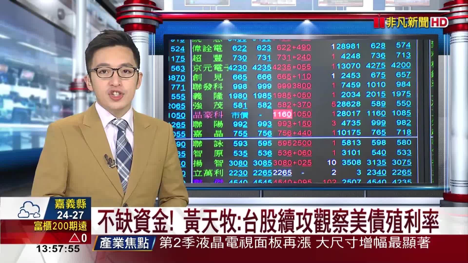 不缺資金! 黃天牧:台股續攻觀察美債殖利率