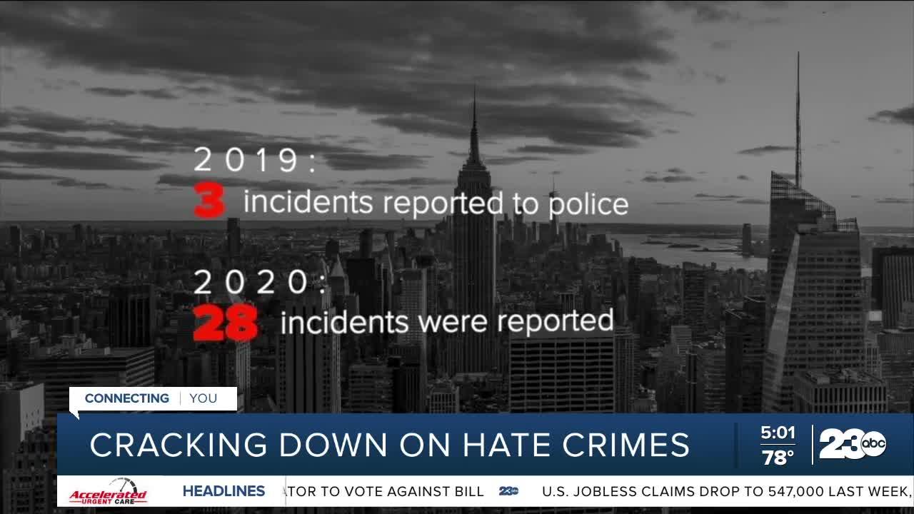 news.yahoo.com: Cracking down on hate crimes