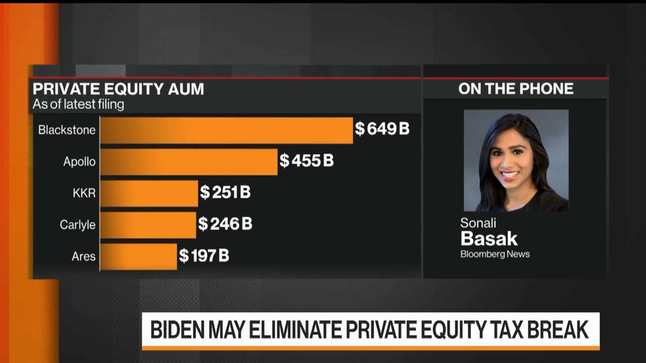 Biden Plan May End Private Equity's Most Lucrative Tax Break