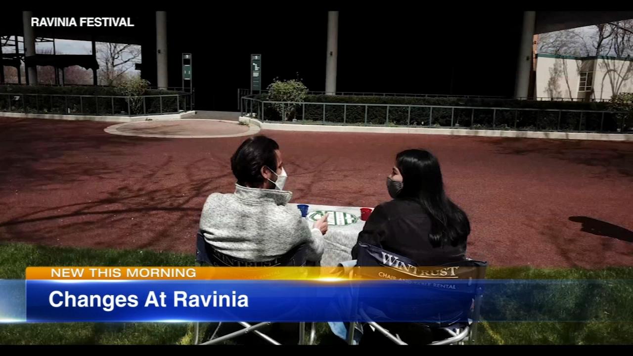 Ravinia 2022 Calendar.Ravinia Festival Releases Full 2021 Schedule