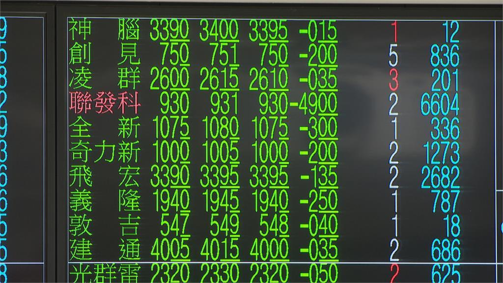 航運、鋼鐵發威難抵電子股賣壓 台股失守萬七