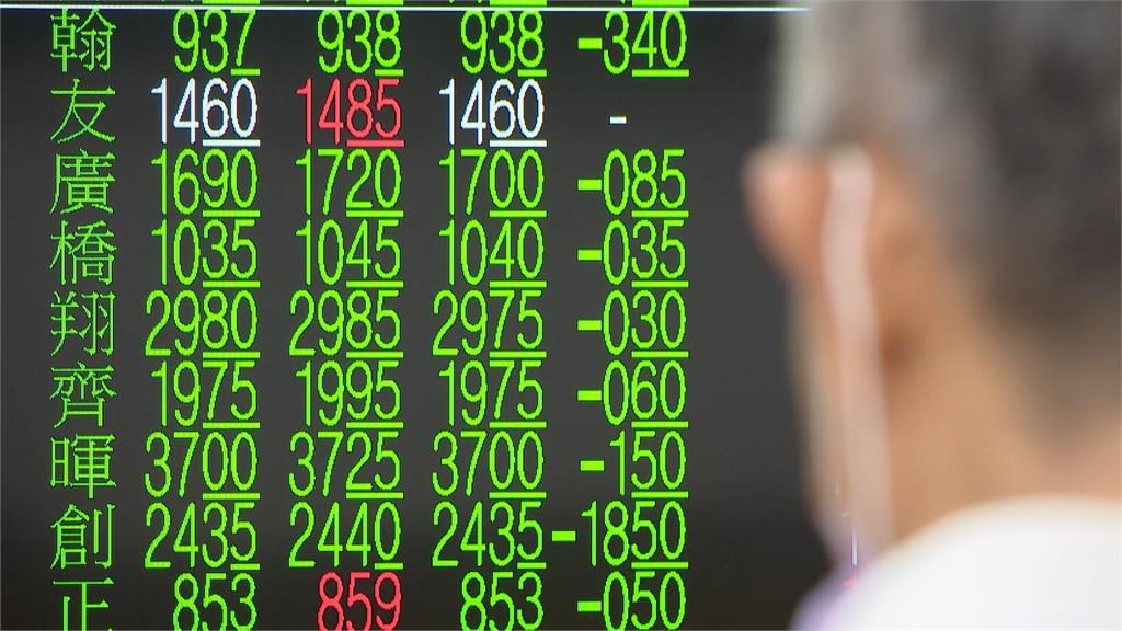 疫情拖累台股 收盤重挫652點史上第三慘