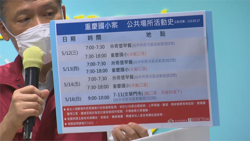 快新聞/重慶國小女童確診! 中市府公布足跡曝染疫原因