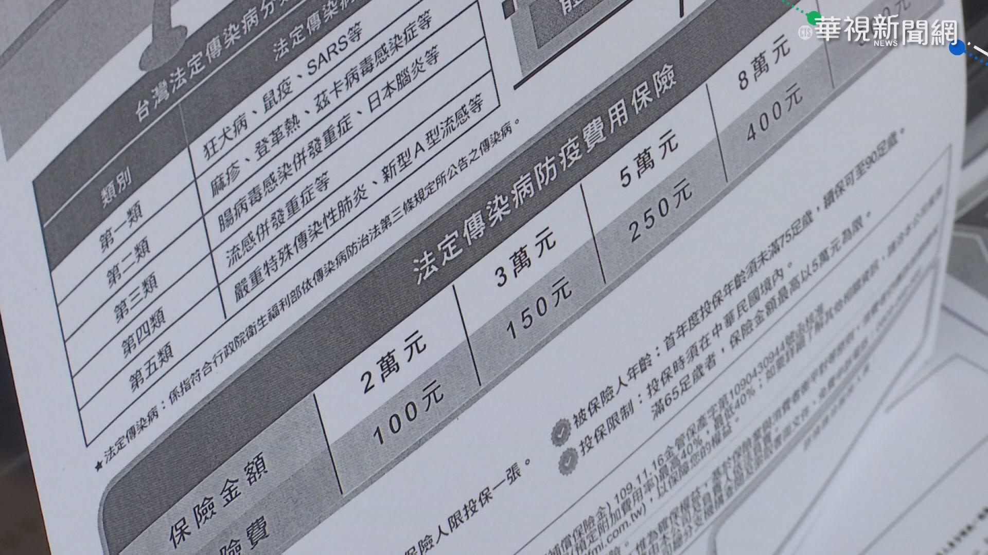"""""""疫苗險""""超熱賣! 1個半月銷30.9萬張"""