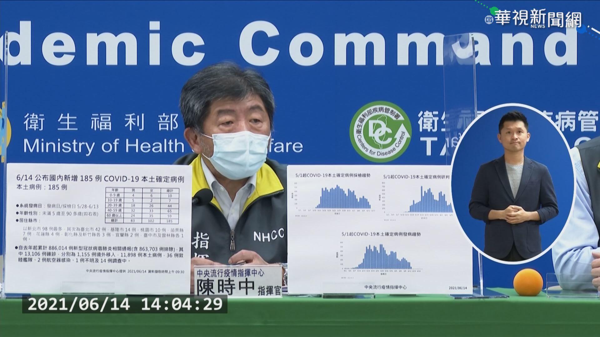 本土增185例 陳時中:疫情有往下趨勢