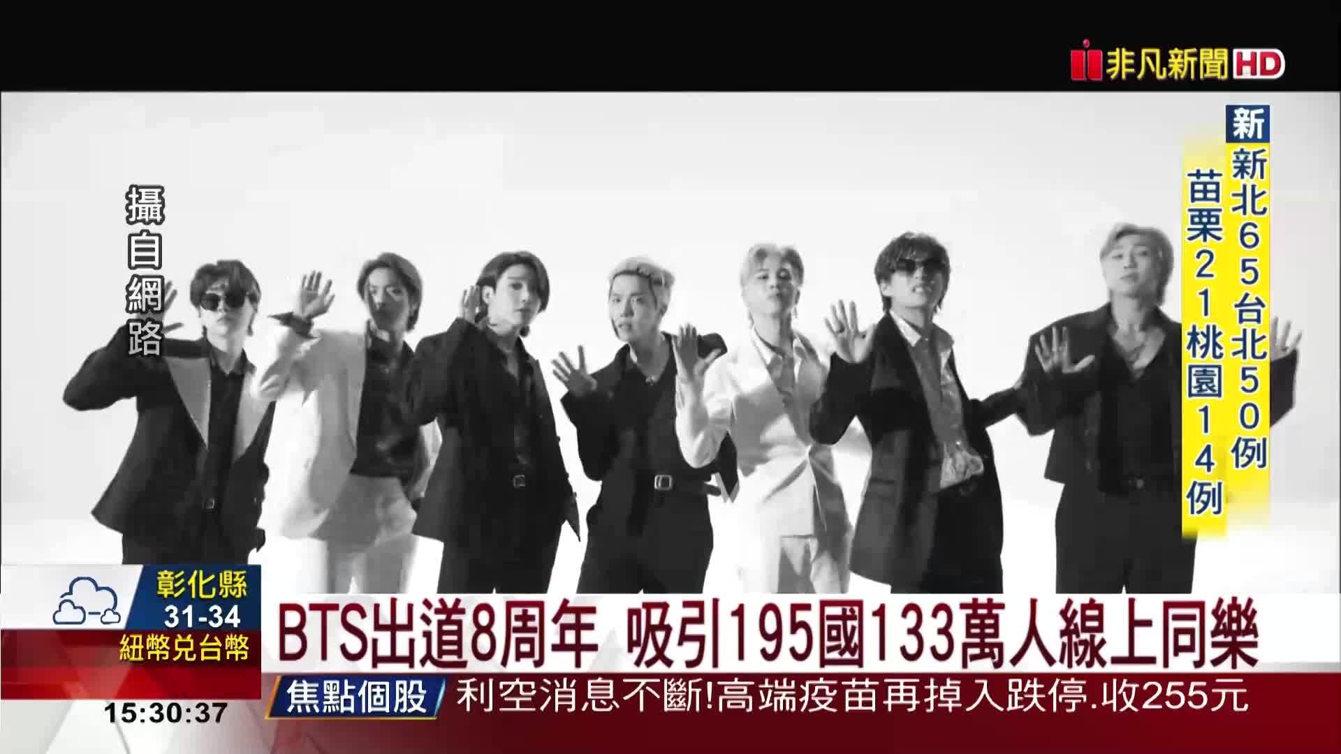 BTS席捲全球 母公司Hybe市值飆破98億美元