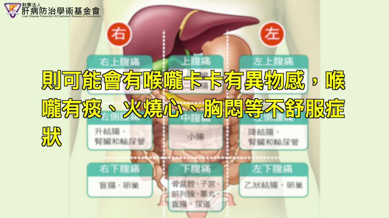 不只胃痛 心肌梗塞也可能上腹痛 好心肝·好健康