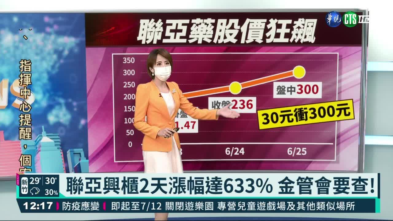 聯亞興櫃2天漲幅達633% 金管會要查!