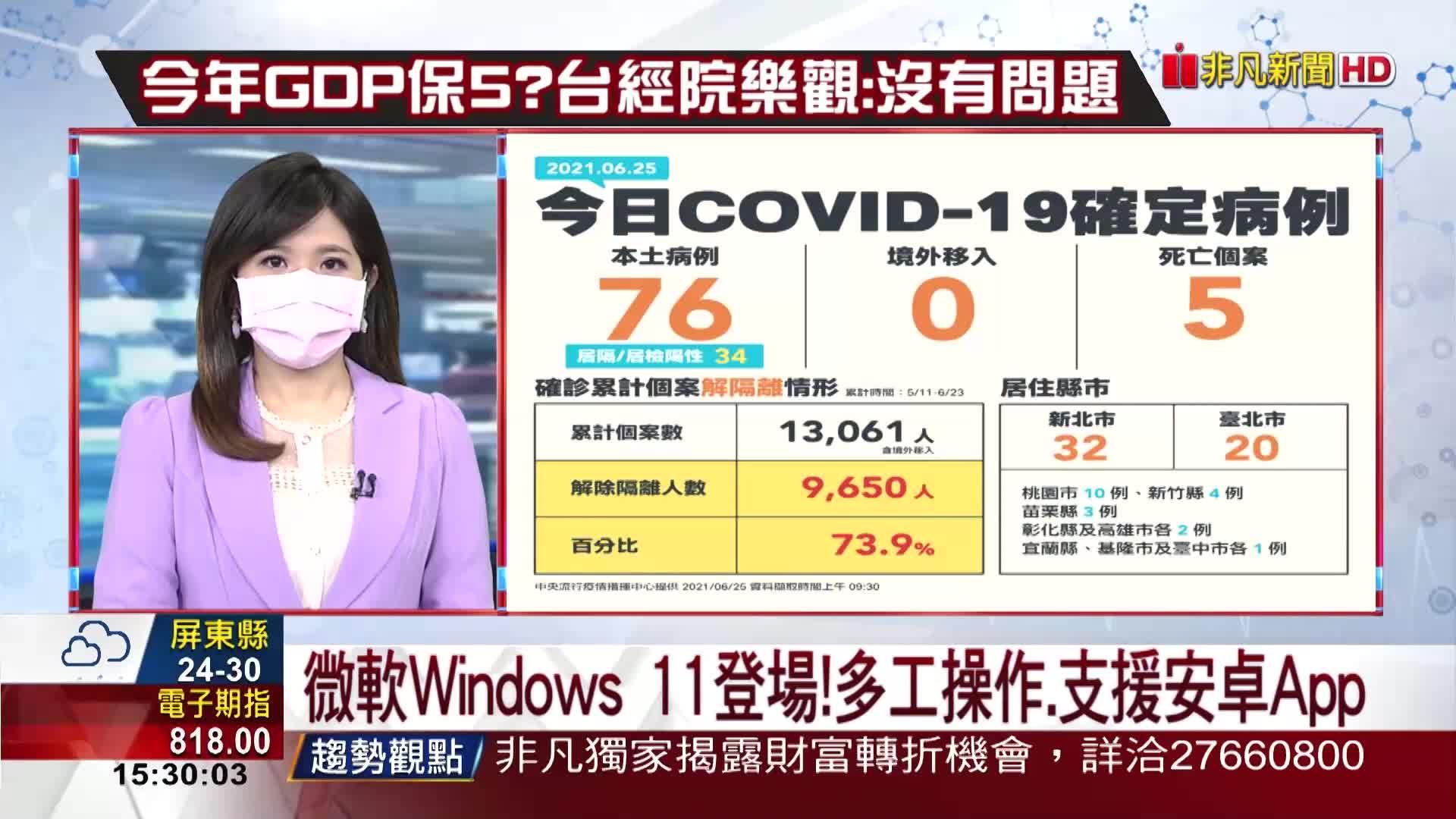 微軟Windows 11登場!多工操作.支援安卓App