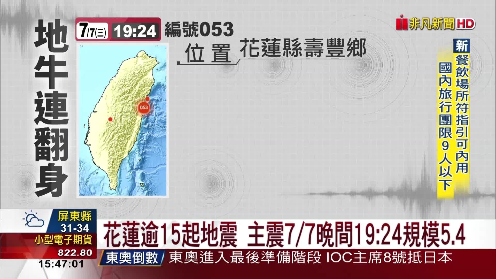 花蓮逾15起地震 主震7/7晚間19:24規模5.4