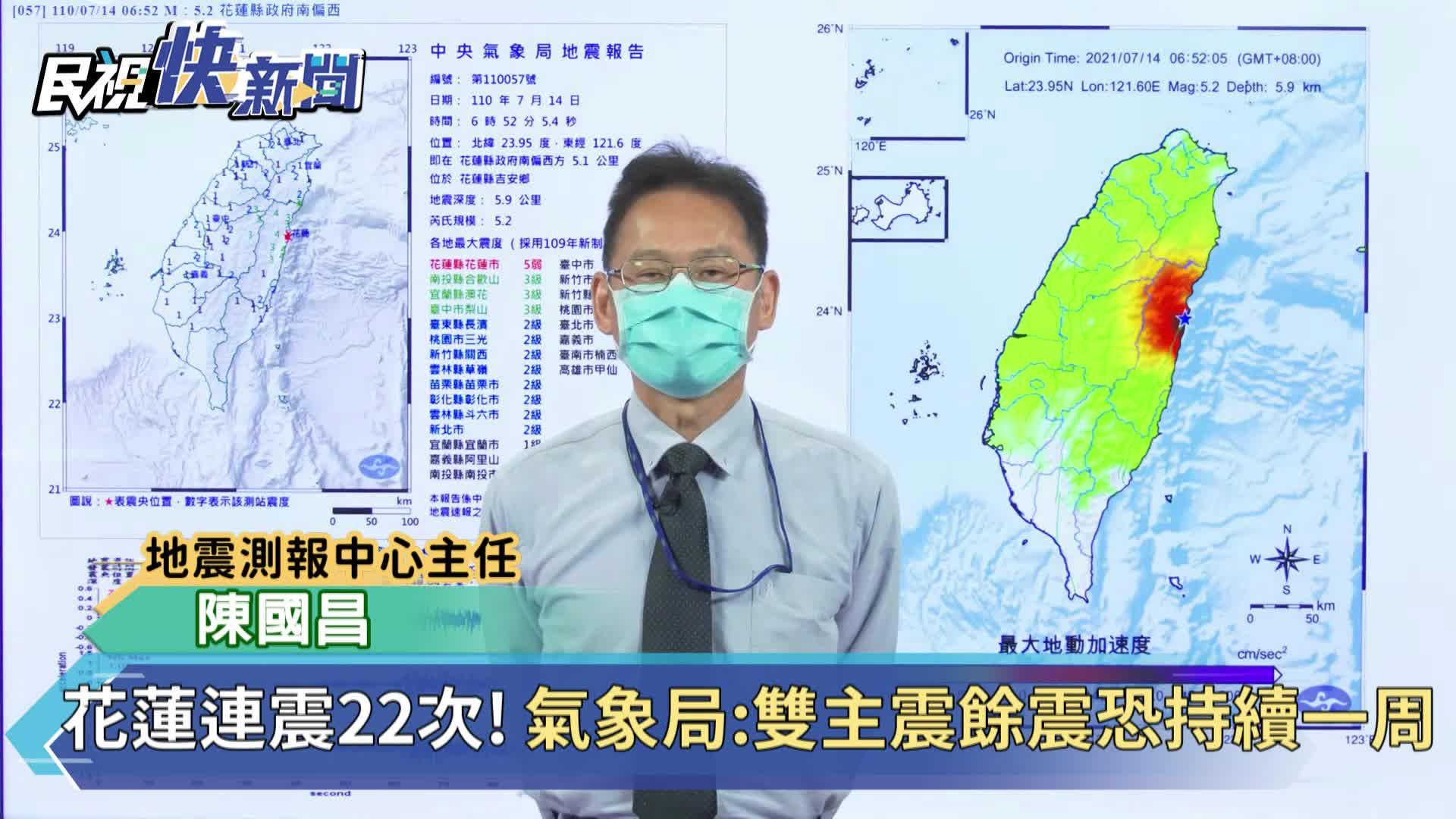快新聞/清晨花蓮連震22次! 氣象局:上周雙主震餘震