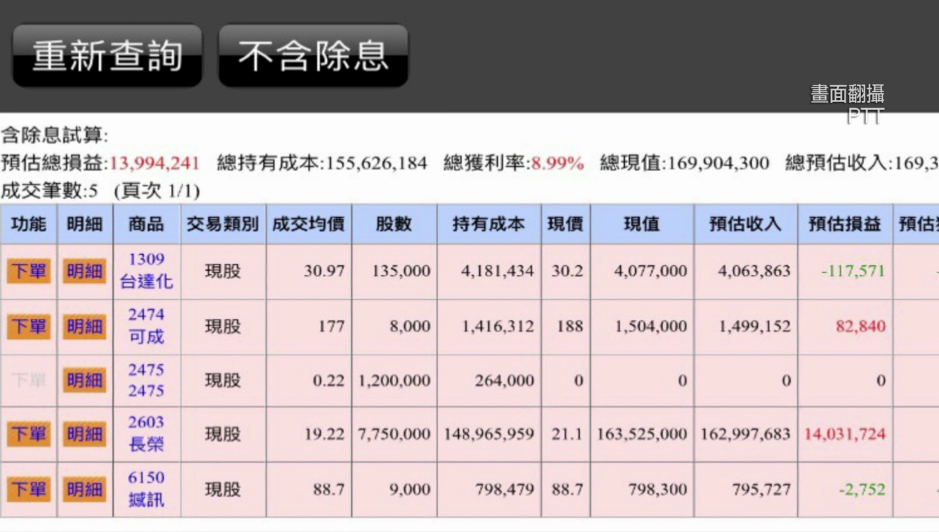 4萬進場搶當航海王! 網友曝賺進5個月薪水