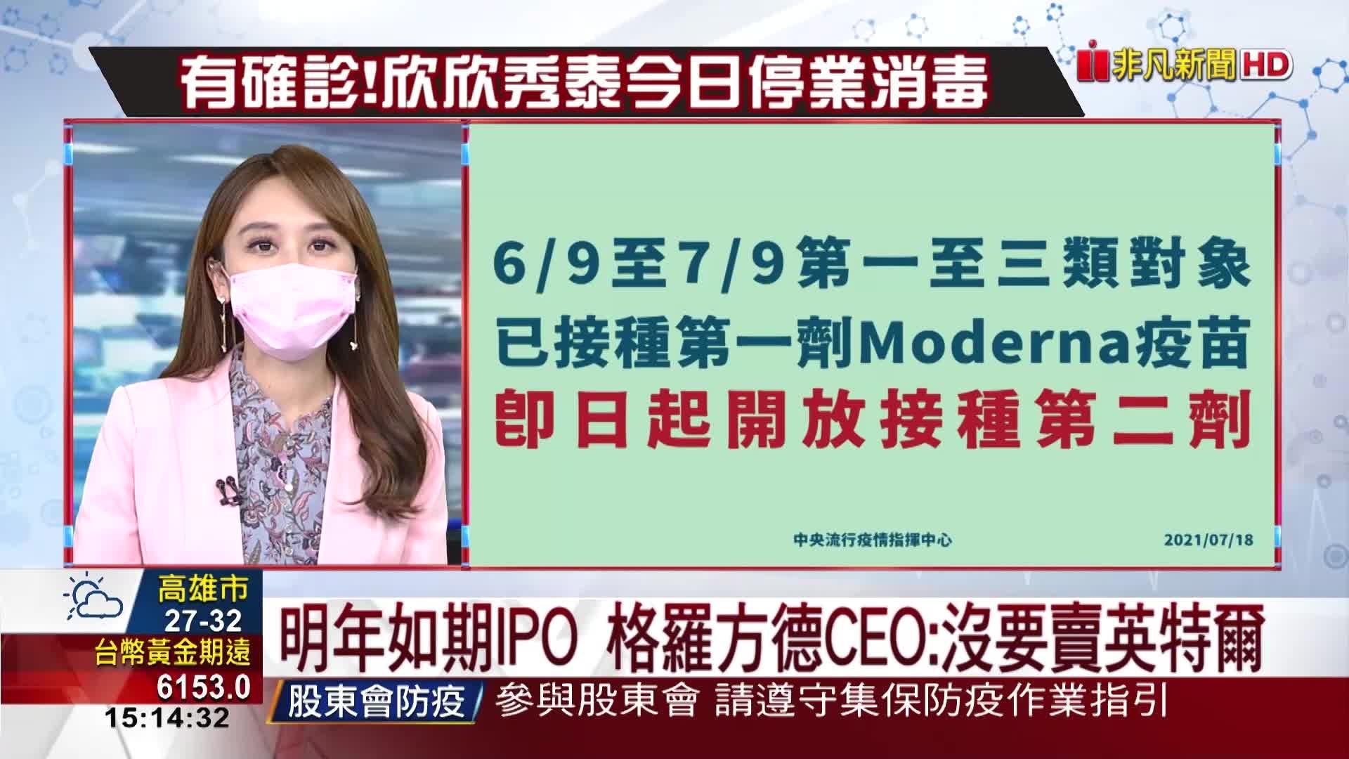 明年如期IPO 格羅方德CEO:沒要賣英特爾