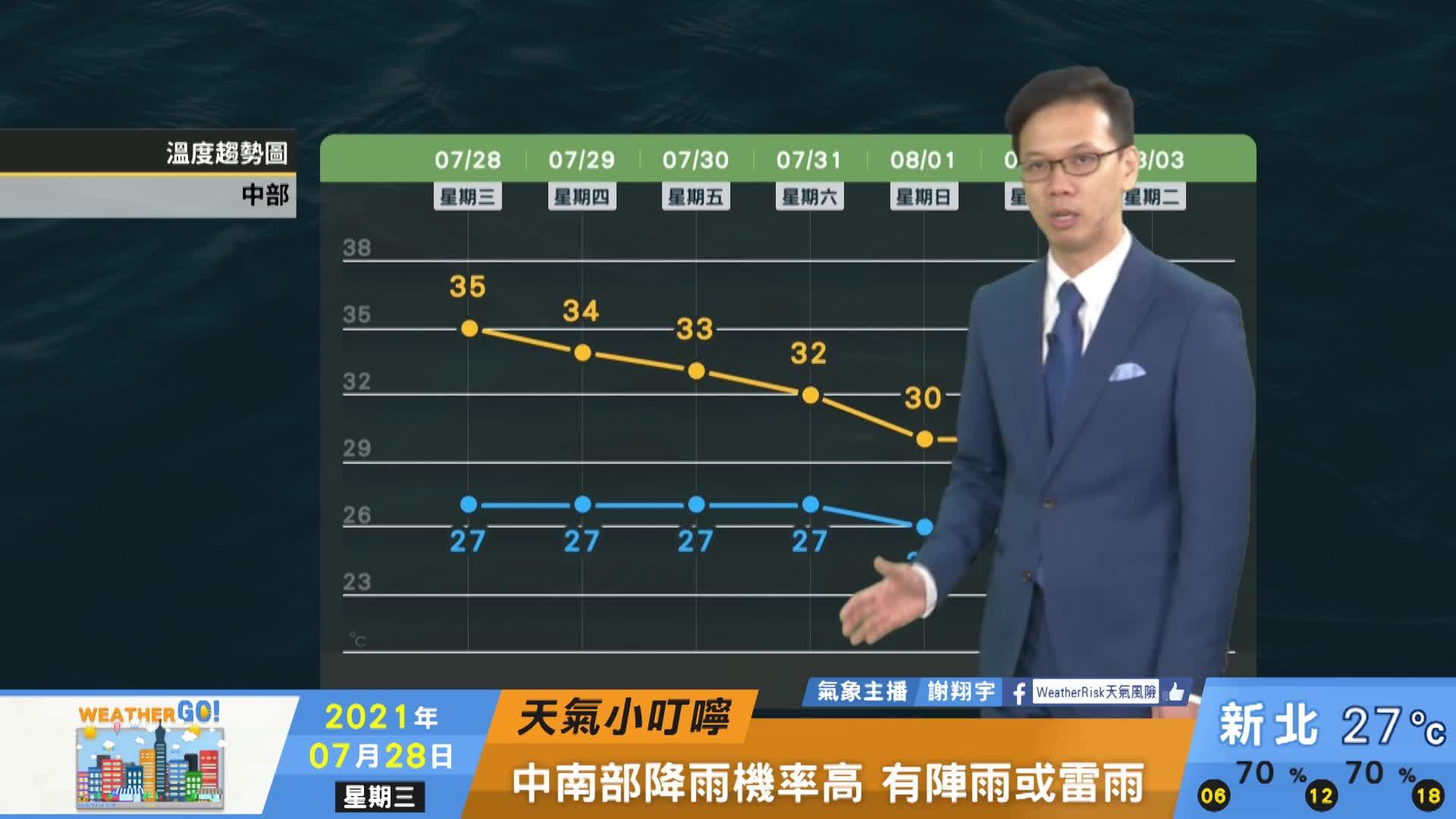一分鐘報天氣 /週四(07/29日) 持續午後雷雨天氣 週末中南部留意較大雨勢