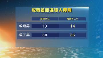 選委會勞工界及教育界參選人多過議席數目