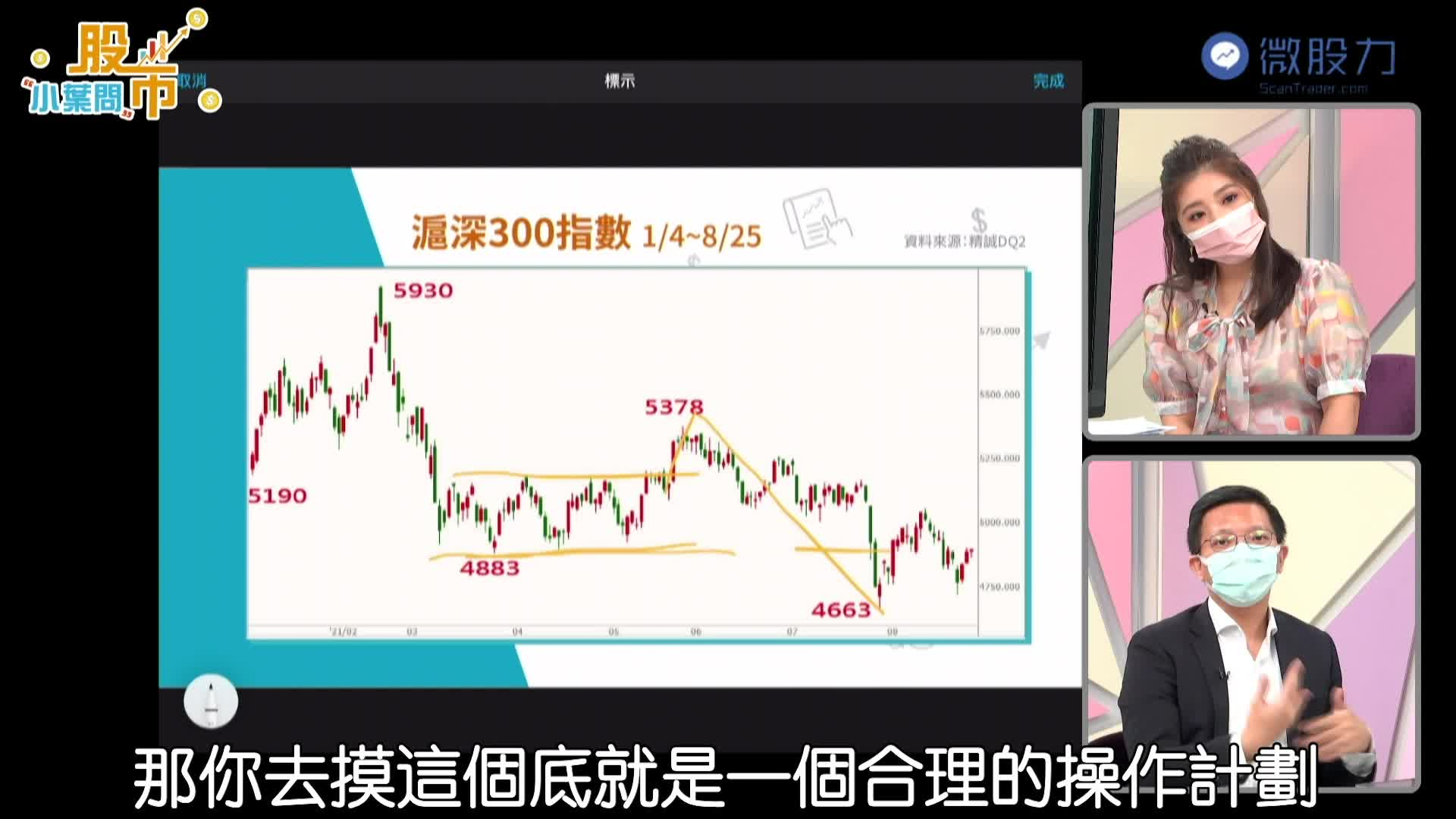 美中股市不同調 追強勢VS.落後補漲?
