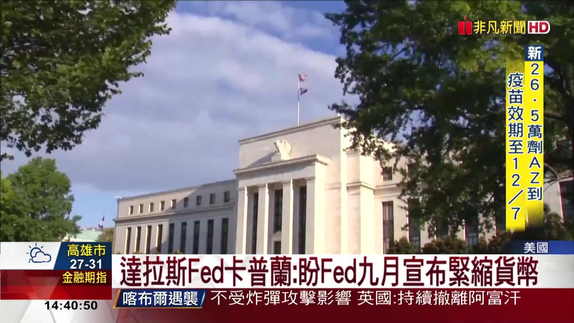 央行年會召開前 Fed群鷹來襲:快縮減購債