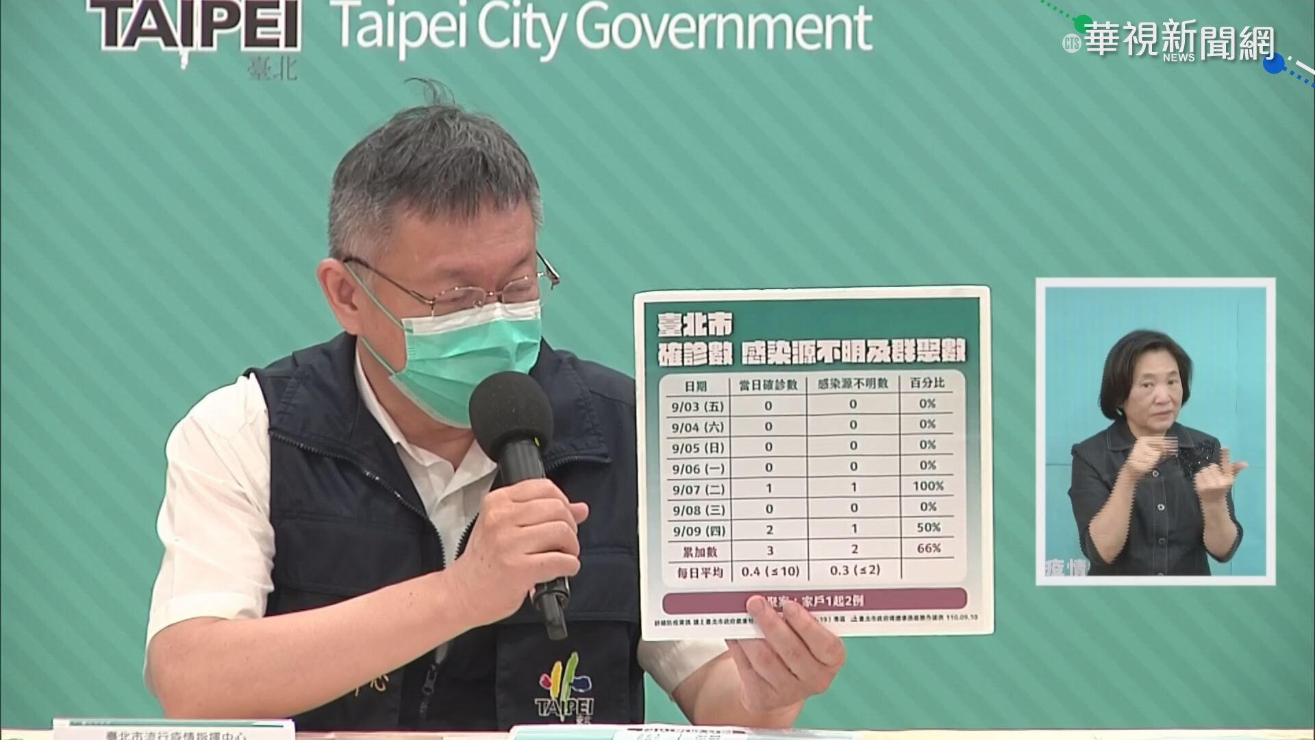 台北+1例! 確診國中生有板橋活動史