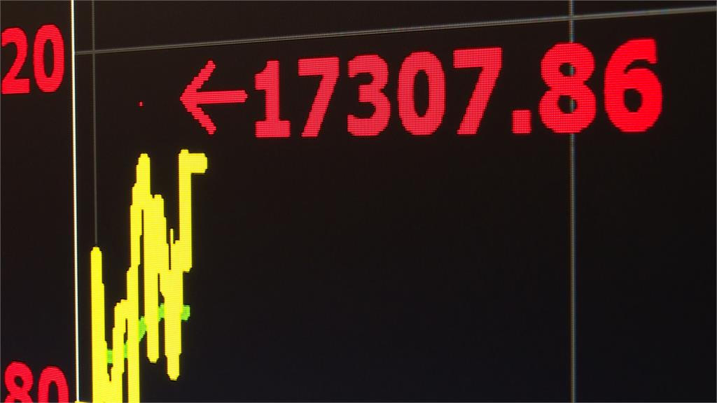 中秋前台股大漲百點 路易莎蜜月行情衝209元