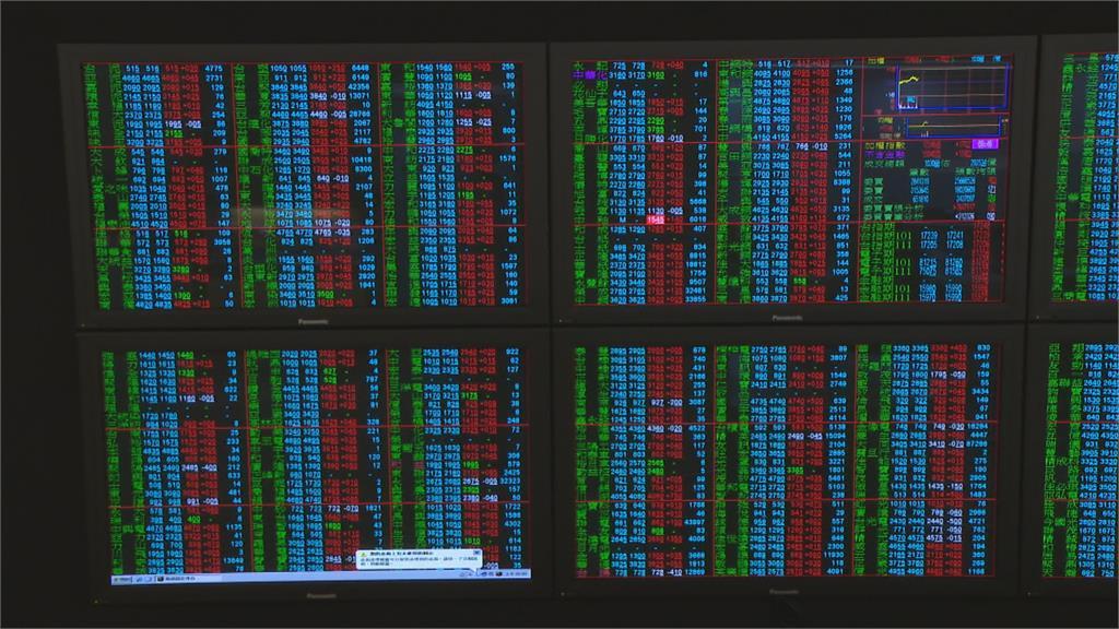 恆大危機恐慌暫歇 台股大漲181點