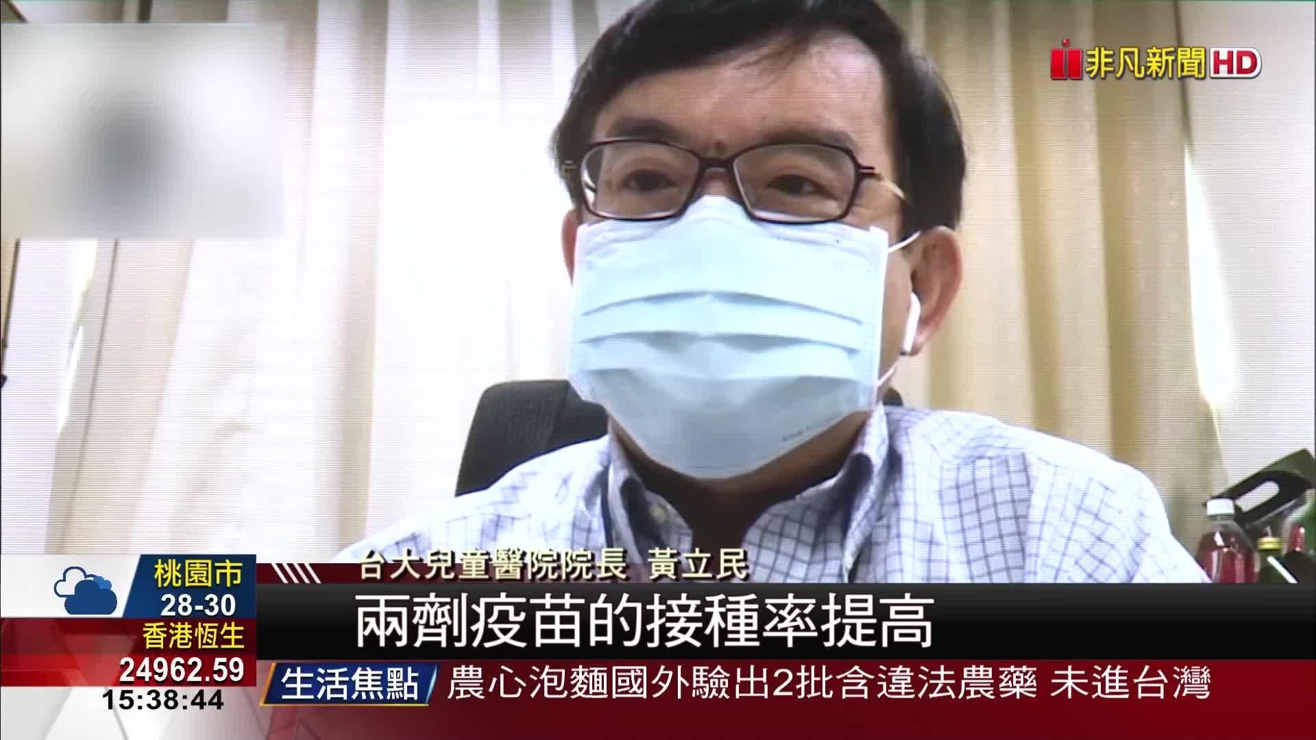 BNT打氣不如預期 醫:疫情穩定急迫感下降