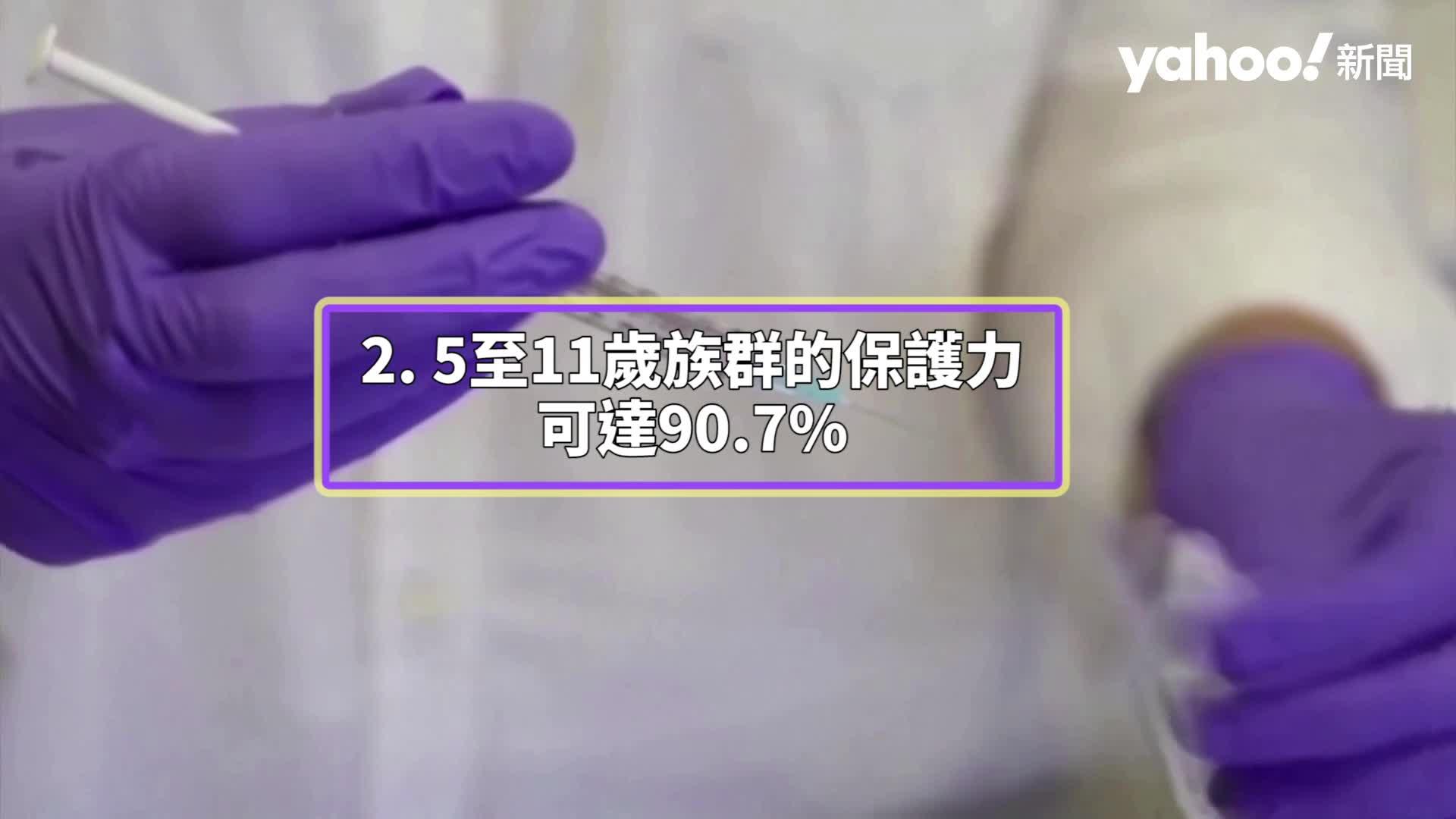 美可望開放5-11歲施打BNT疫苗 兒童接種該知道的事