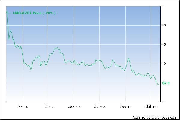 Brandes investment partners layoffs target how do stocks and bonds differ as investments
