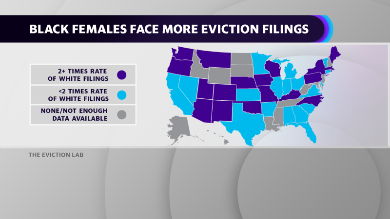 The American Civil Liberties Union analyzed data from Princeton's Eviction Lab and found that in 17 states, black women faced two times the rate of eviction filings compared to white renters.