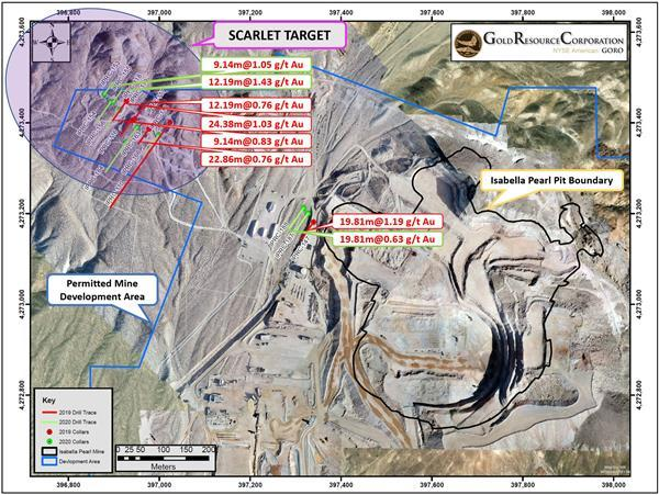 Gold Resource Corporation:Scarlet Phase Two Drill Program